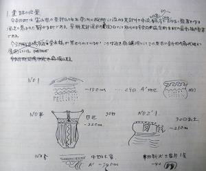 『宇奈月町の石器と土器』の元となった原稿